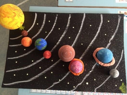 ¡Qué grande es el universo!